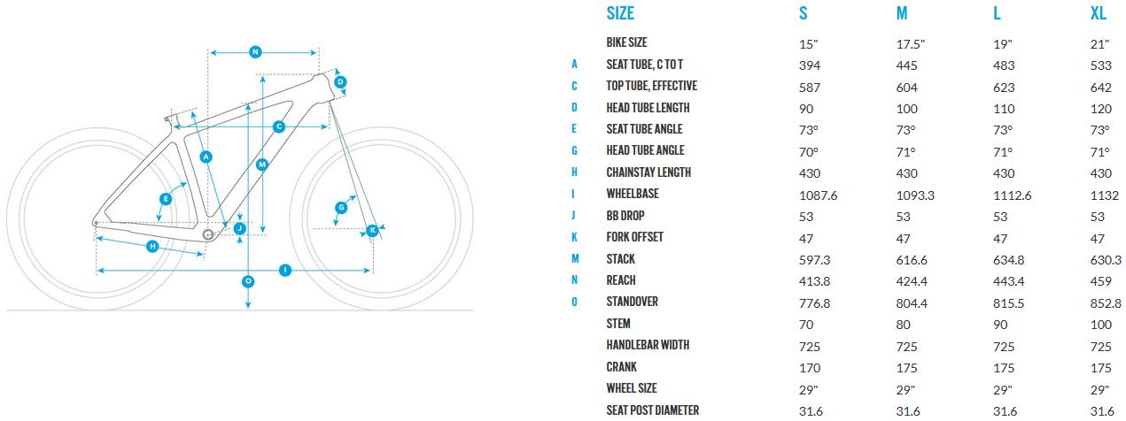 Fuji SLM geometry chart