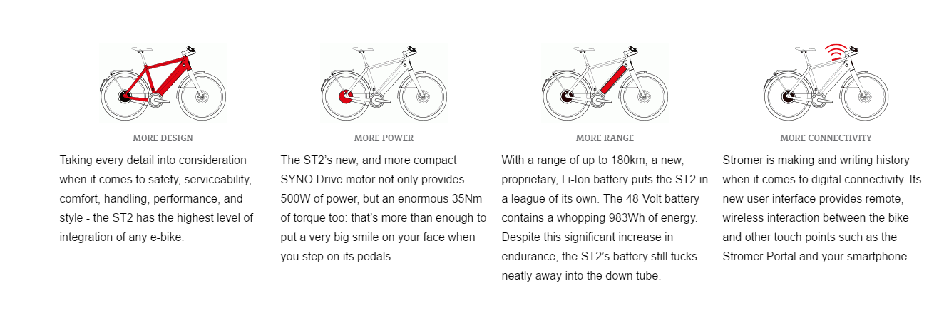 Stromer St2S features