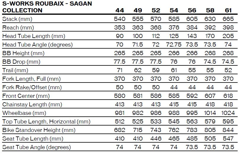 Specialized Roubaix Comp Sagan Collection geometry chart