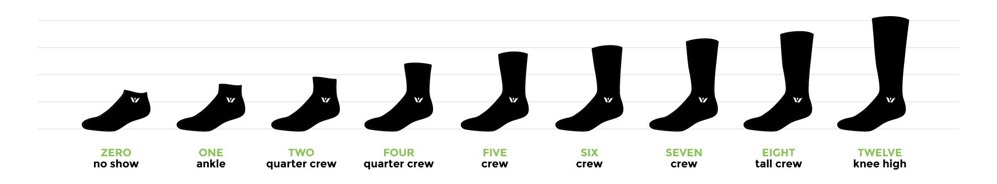 Swiftwick sock heights