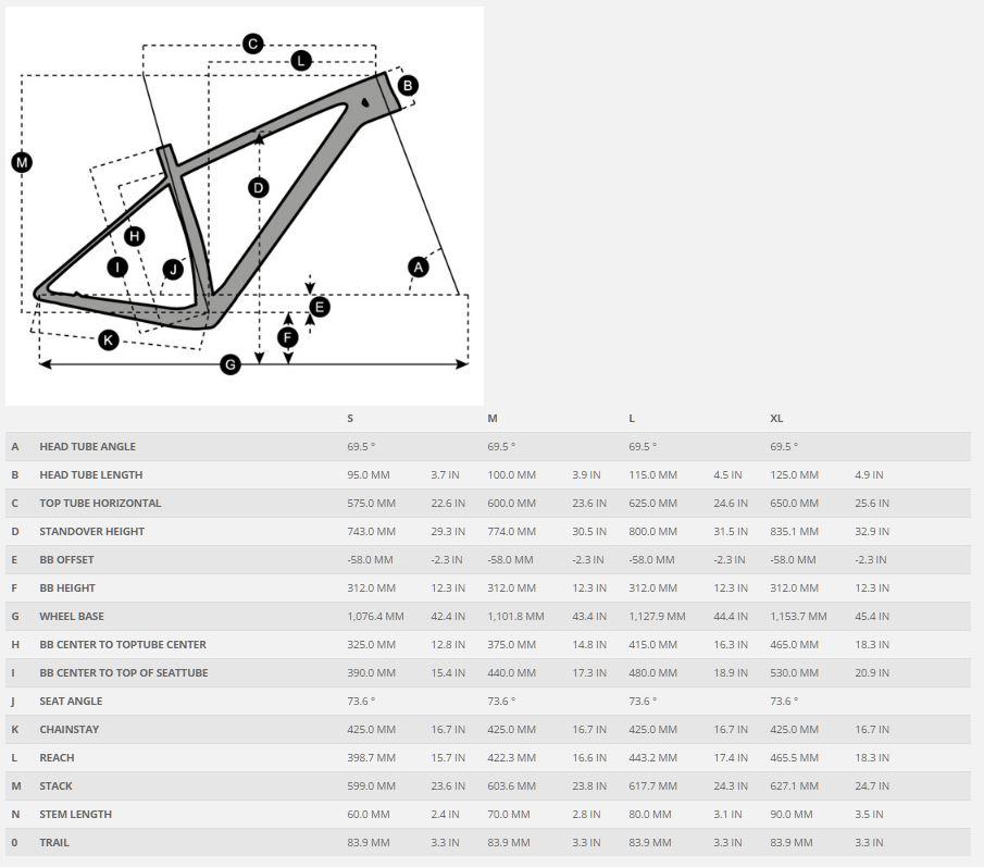 Scott Scale 900 geometry chart