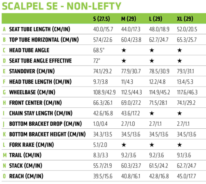 Cannondale Scalpel-Si SE geometry chart