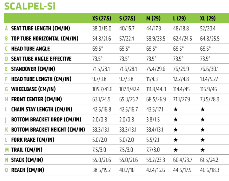 Cannondale Scalpel-Si Womens geometry chart