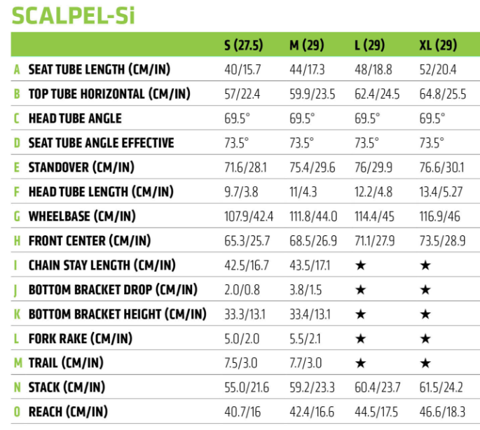 Cannondale Scalpel-Si geometry chart
