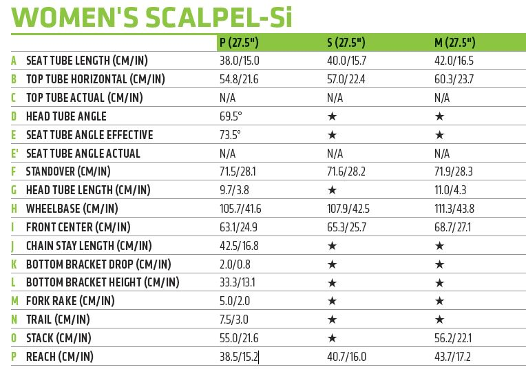 Cannondale Scalpel-Si Women's geometry chart