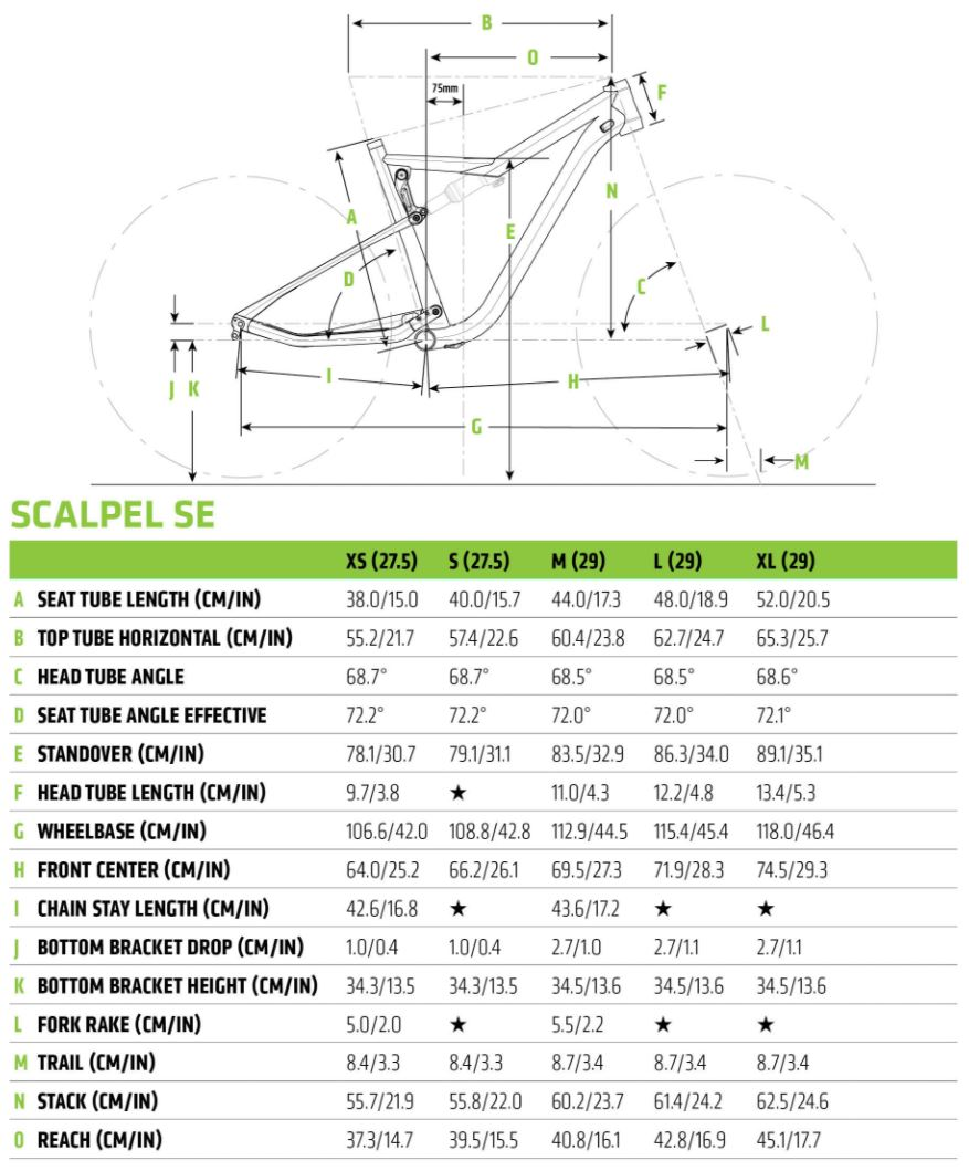 Cannondale Scalpel SE geometry chart