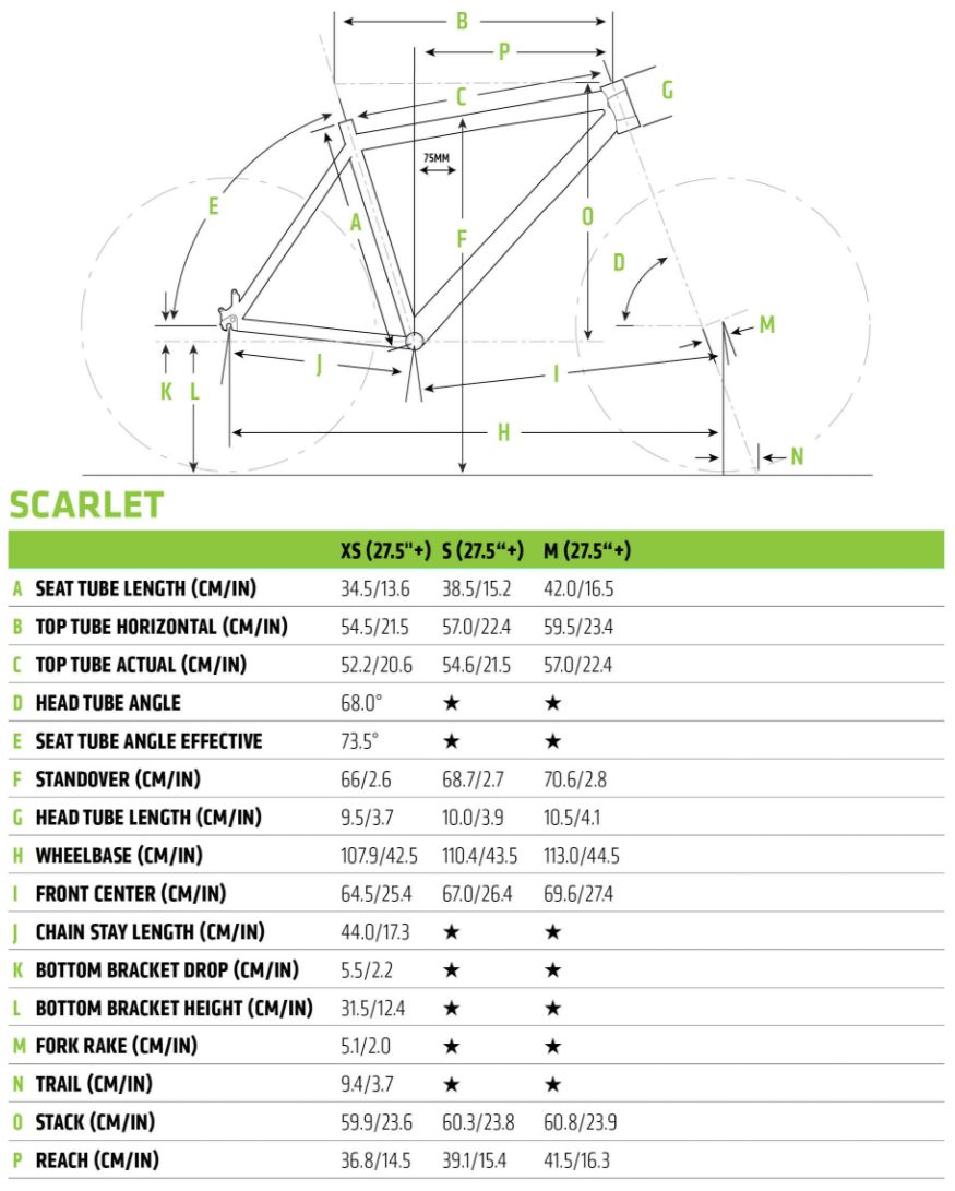 Cannondale Scarlet geometry chart