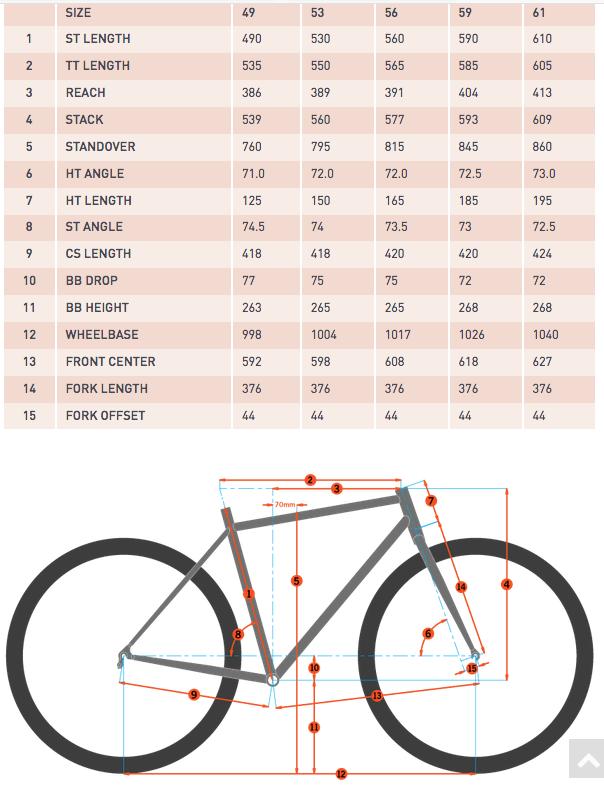 Kona Zone LTD geometry chart