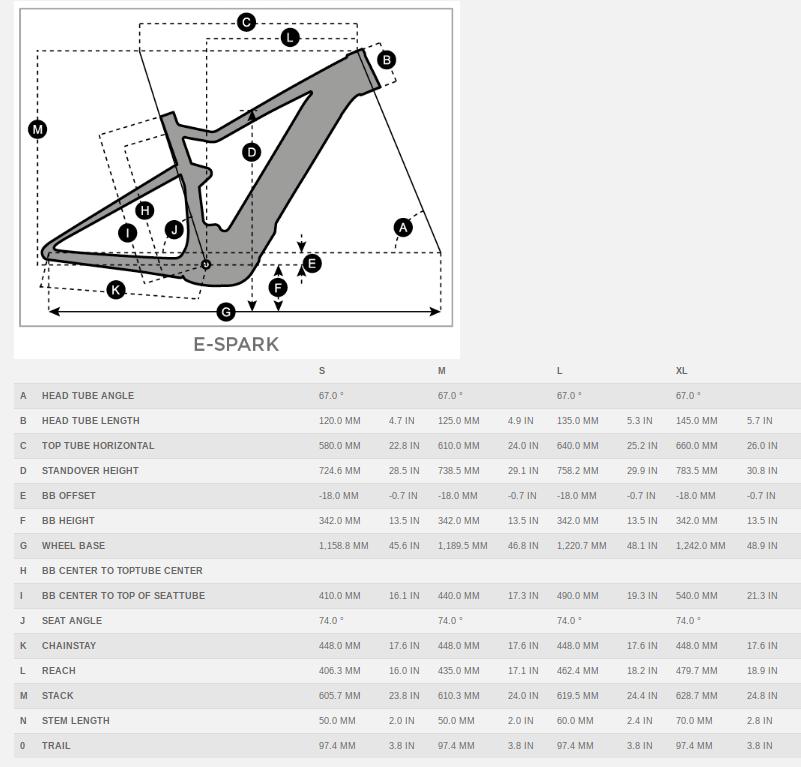 Scott E-Spark 710 geometry chart