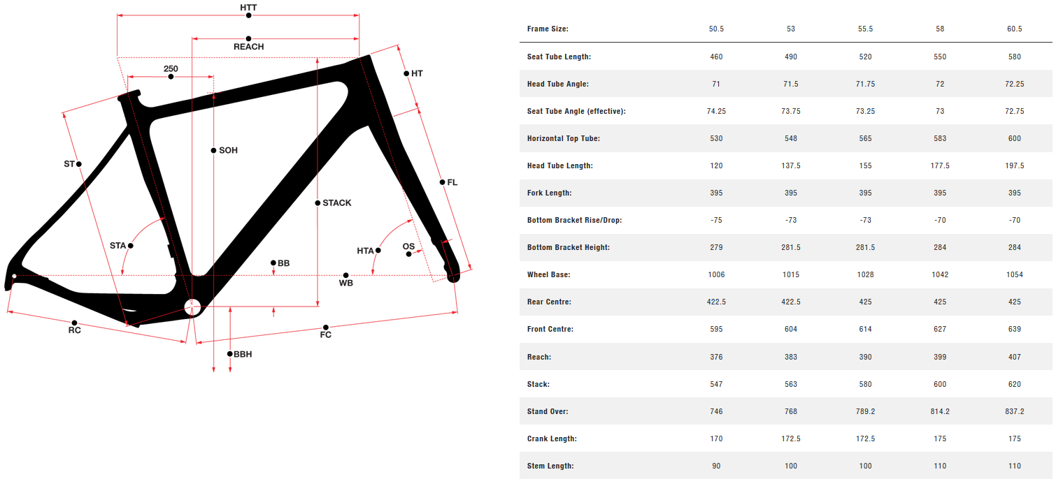 Norco Search Aluminum 700c geometry chart