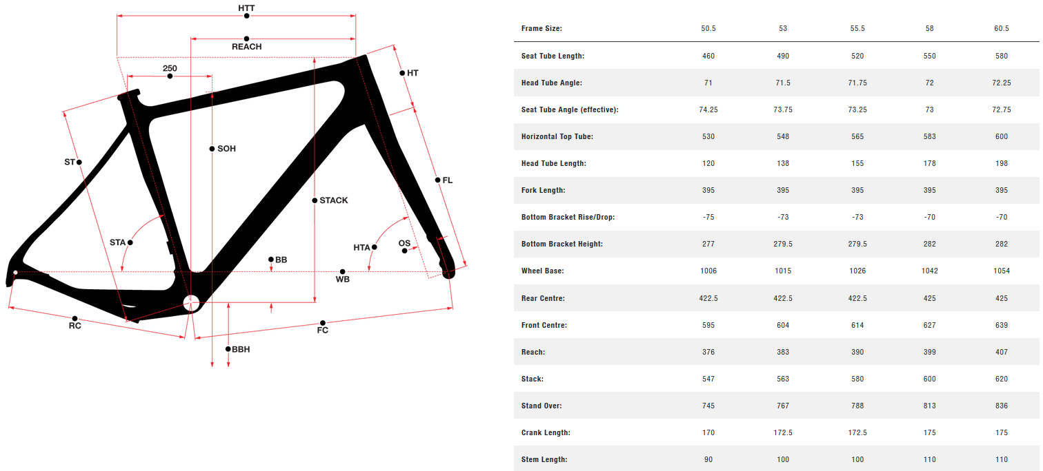 Norco Search Carbon 700c geometry chart