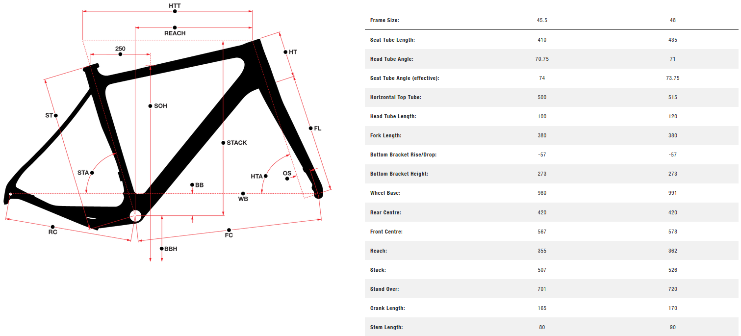 Norco Search Steel 650B geometry chart