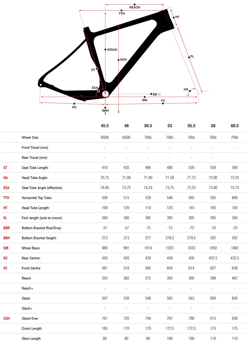 Norco Search XR STL geometry chart