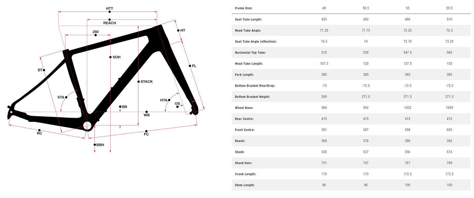 Norco Section C Women's geometry chart