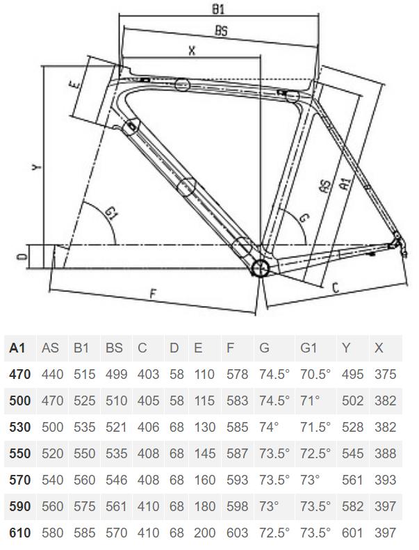 Bianchi Sempre Pro geometry chart