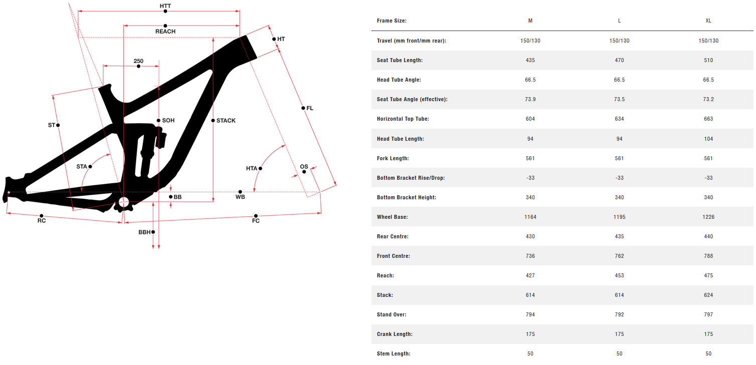 Norco Sight 29 geometry chart
