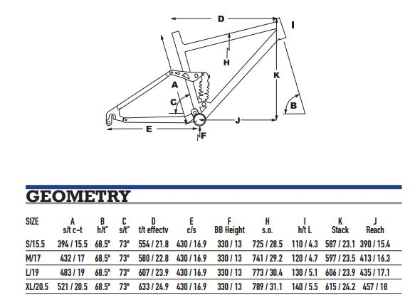 KHS SixFifty 3500 Geometry Chart