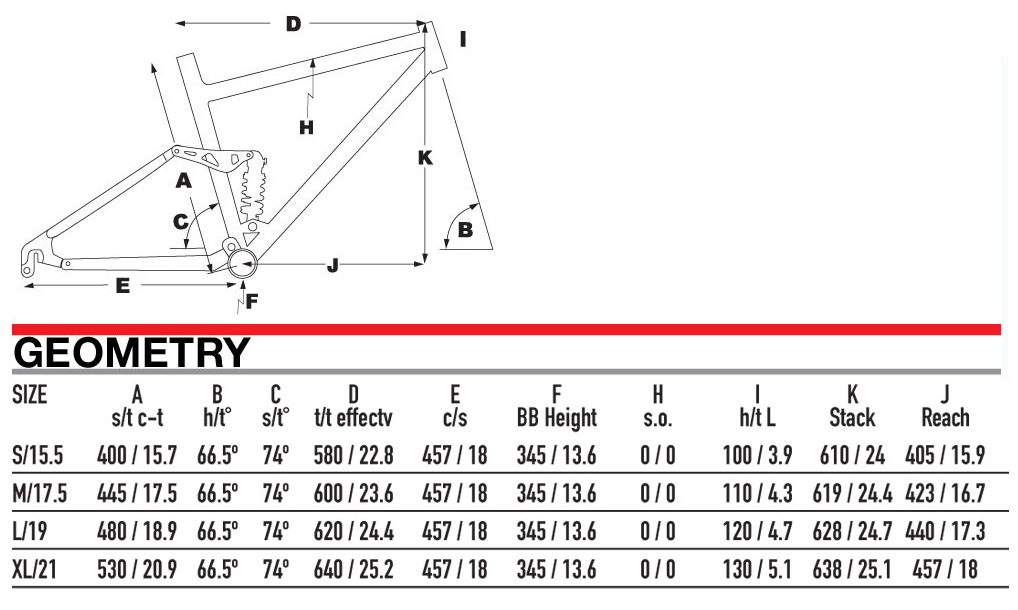 KHS SixFifty 6600 geometry chart