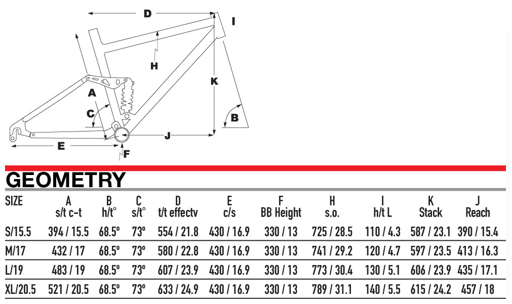 KHS SixFifty geometry chart