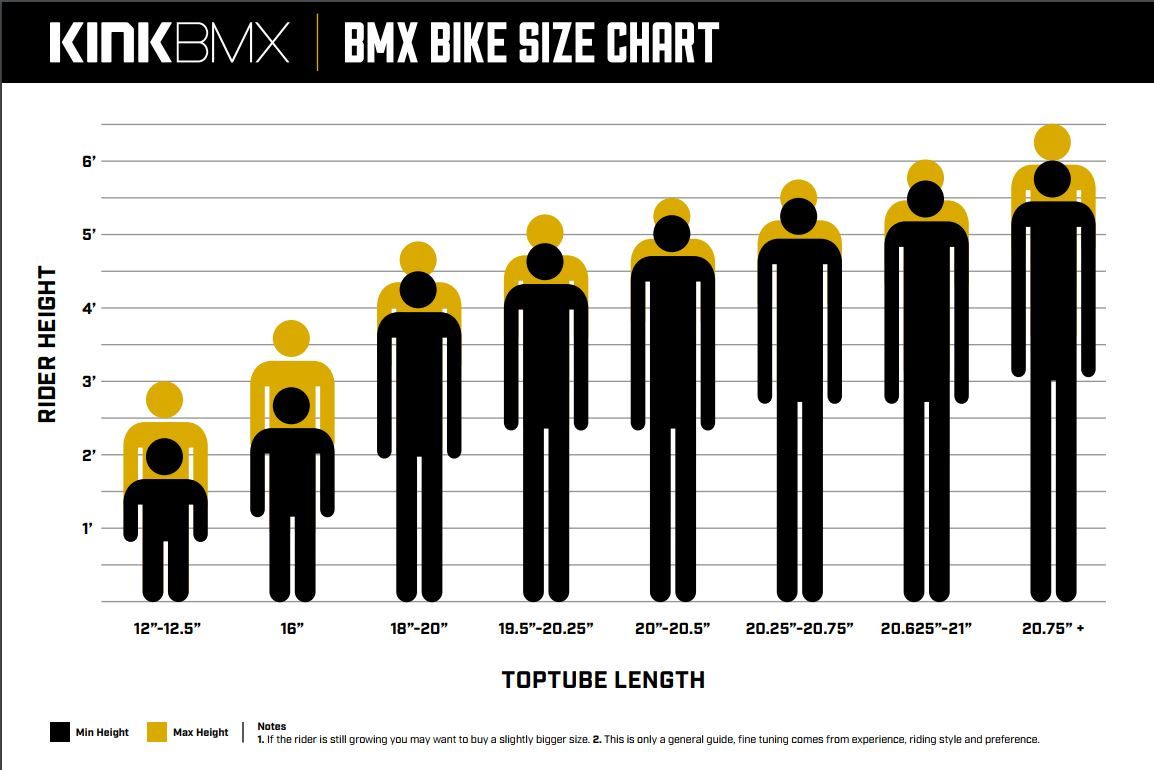 Kink Launch sizing chart