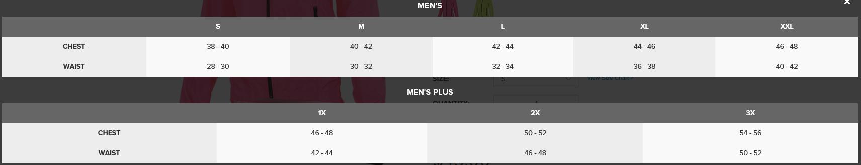 Canari Men's Size Chart 2017