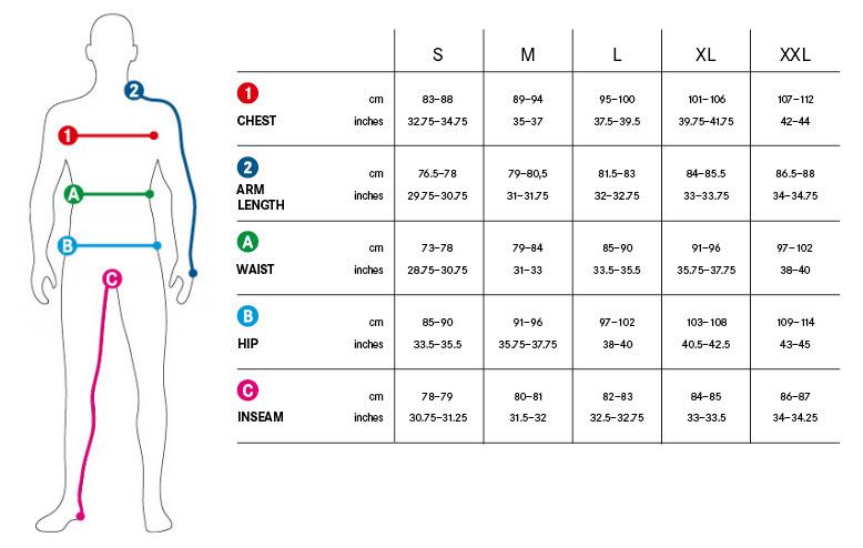 Size chart Gore Bike Wear 2016 Men's apparel