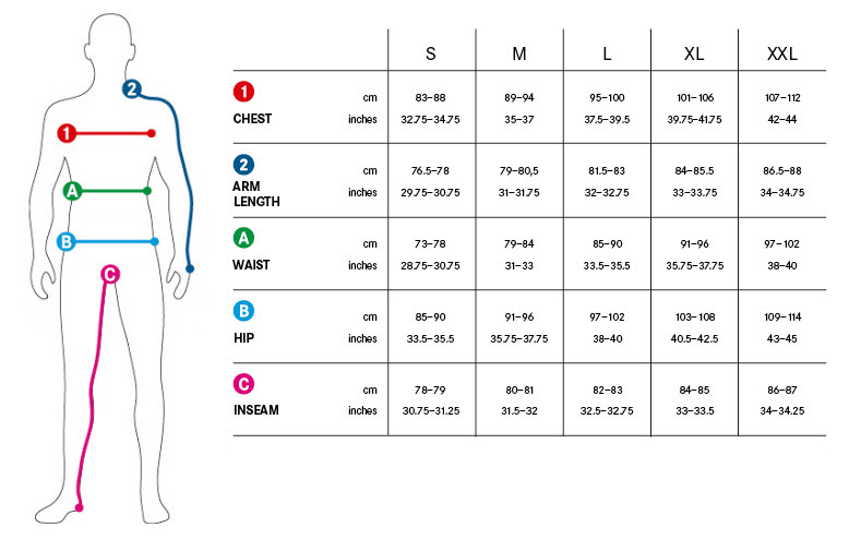 Size chart Gore Bike Wear 2016 Men's apparel