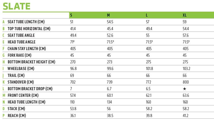 Cannondale Slate geometry chart