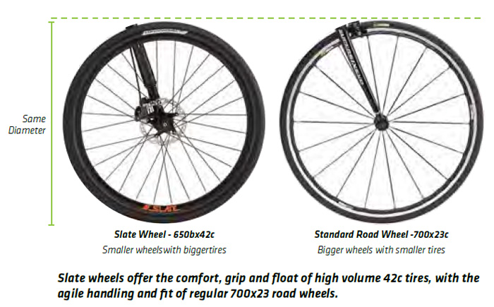 Smaller wheels with bigger tires