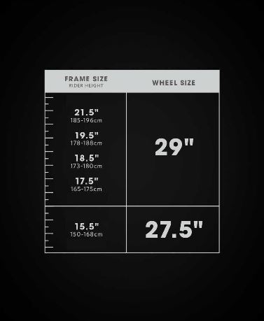 Trek's Smart Wheel Size