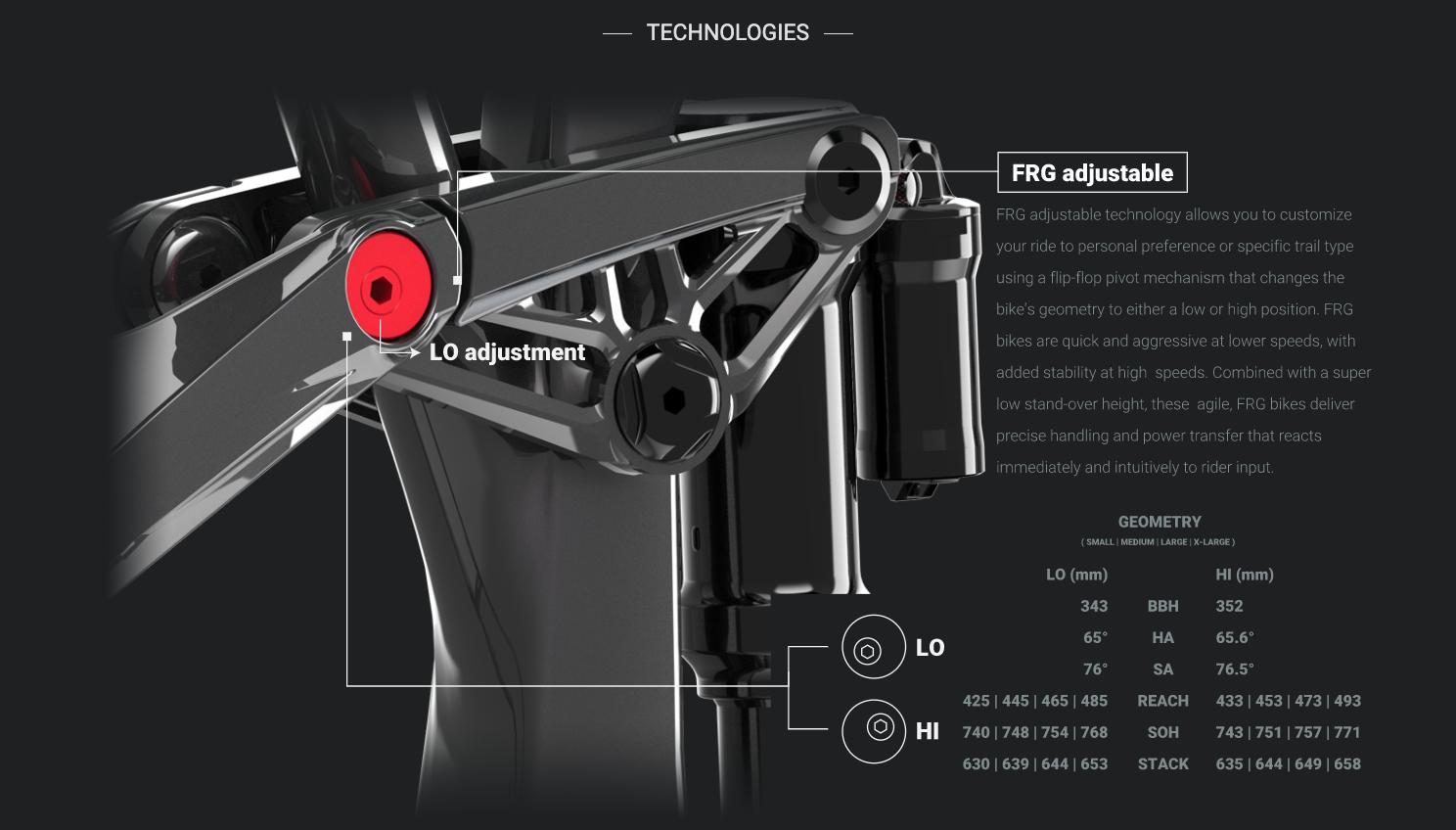FRG Adjustable Technology