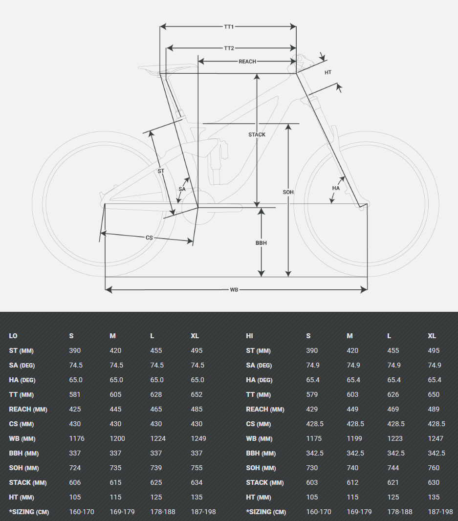 Devinci Spartan geometry chart