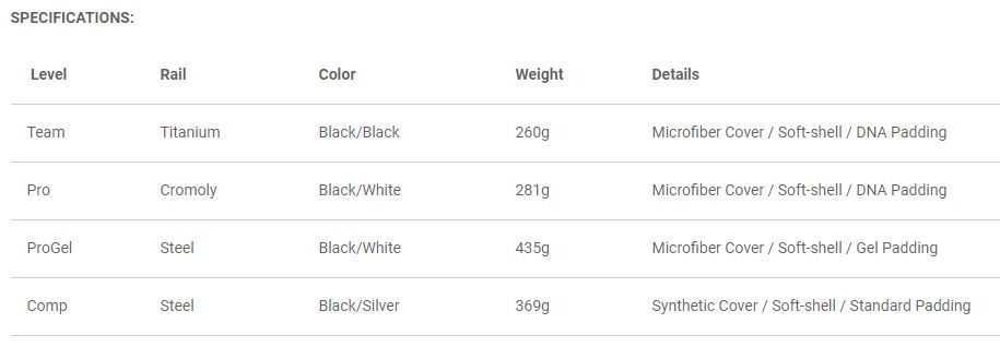 WTB Speed saddle specifications