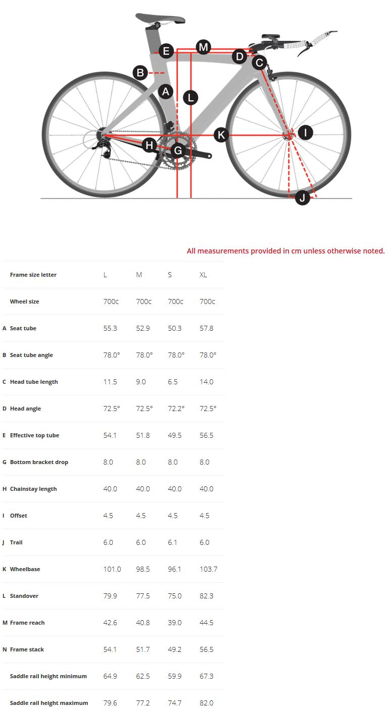 Trek Speed Concept Frameset geometry chart