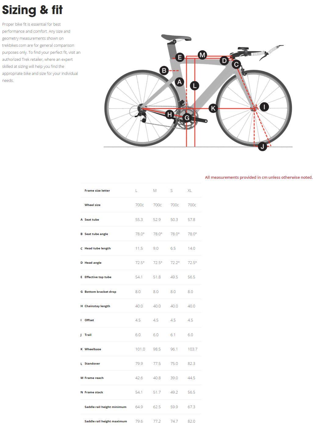 Trek Speed Concept 9.9 Geometry Chart