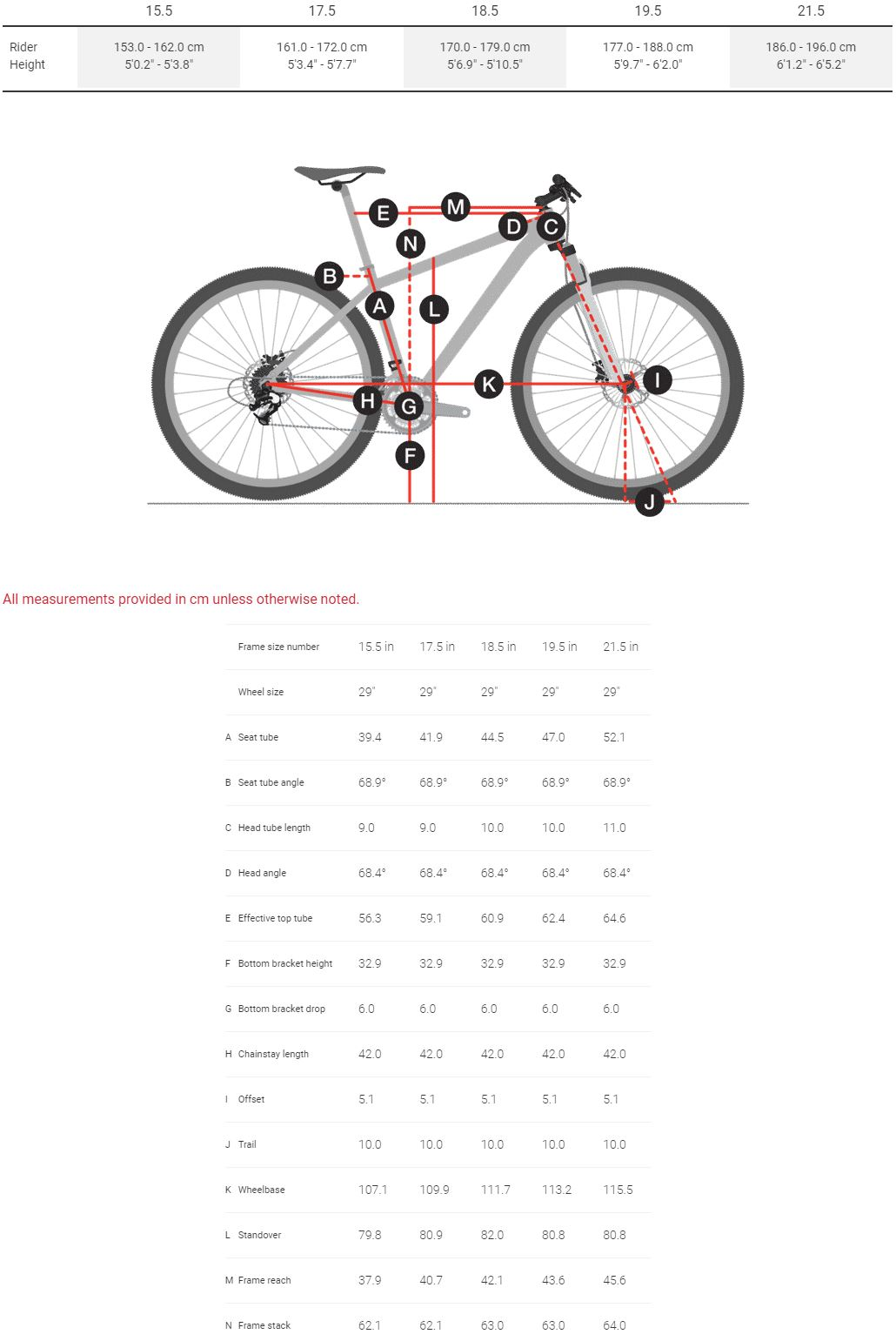 Trek Stache Frameset Geometry Chart