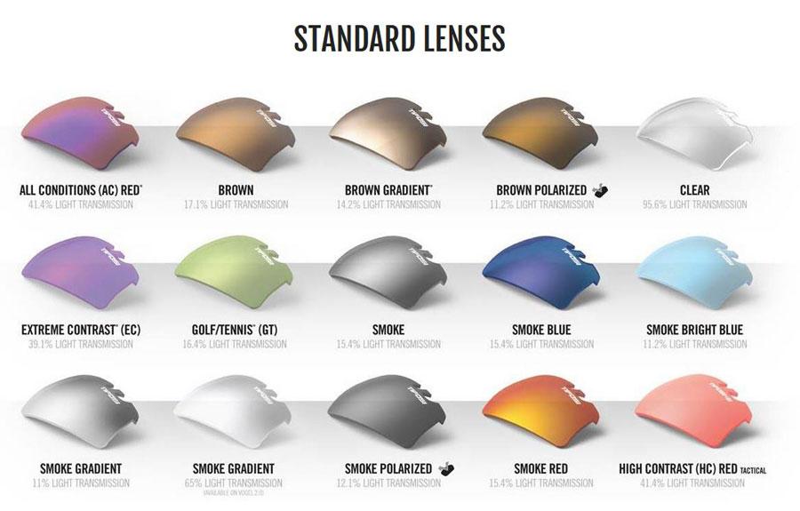 Tifosi standard lens information