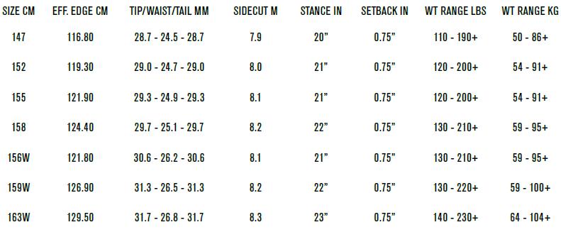 K2 Standard Dimensions