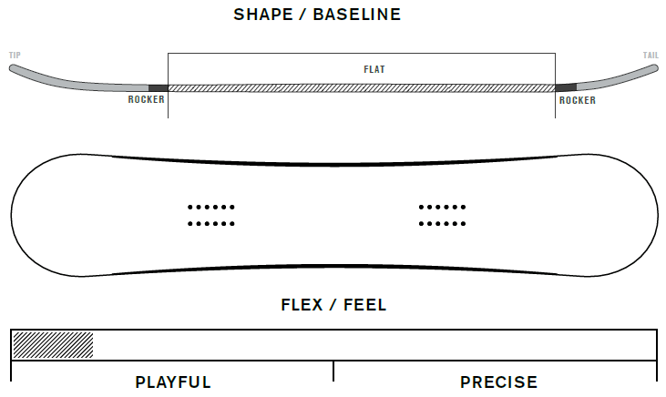 K2 Standard Profile
