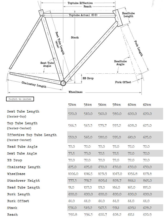 Surly Straggler geometry chart