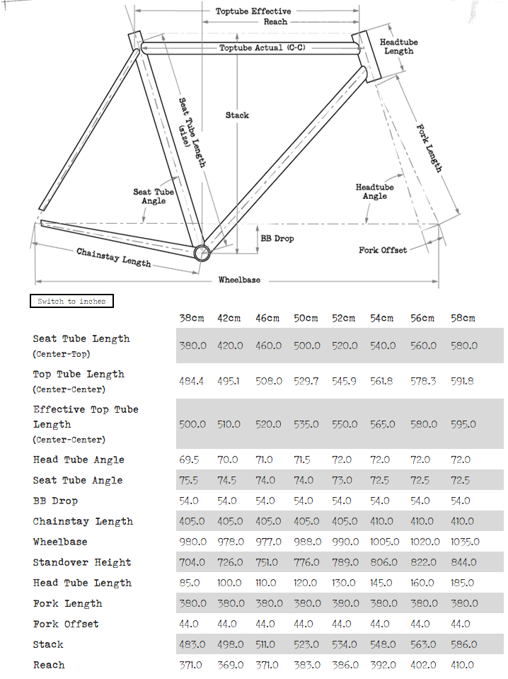 Surly Straggler 650B geometry chart