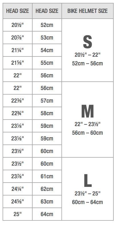 Nutcase Street MIPS Helmet sizing chart