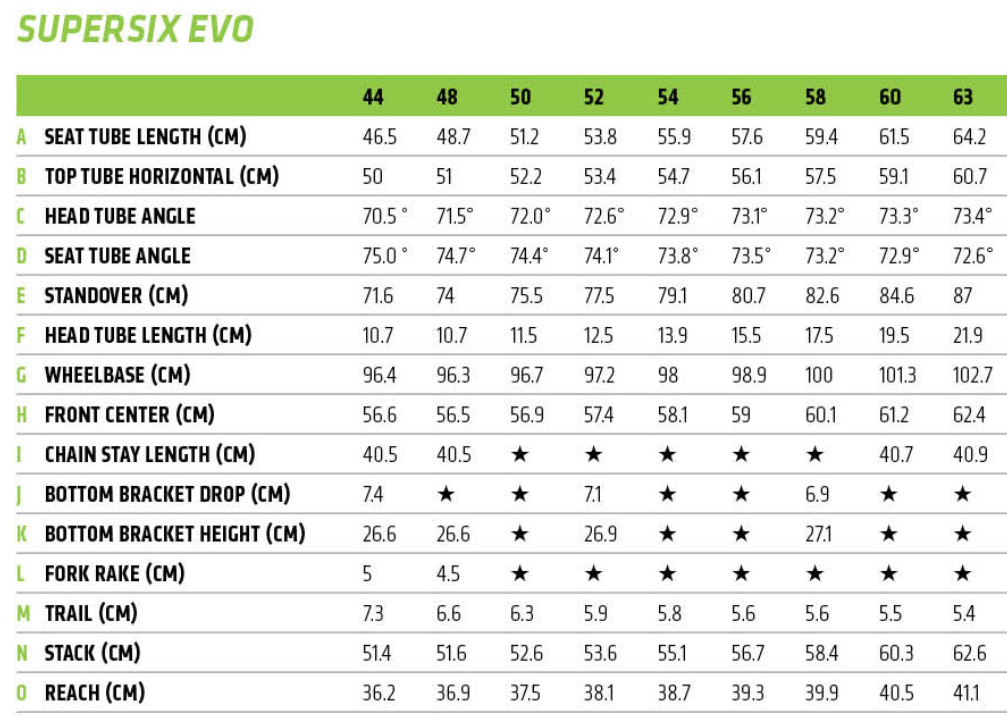 Cannondale SuperSix EVO geometry chart
