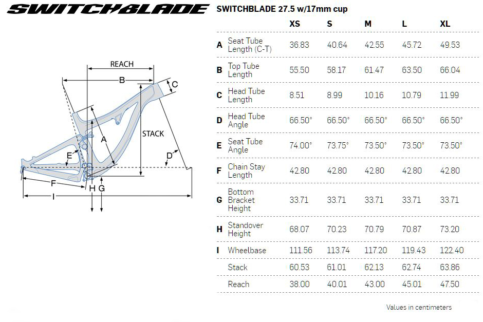 Pivot Switchblade 27.5+ geometry chart