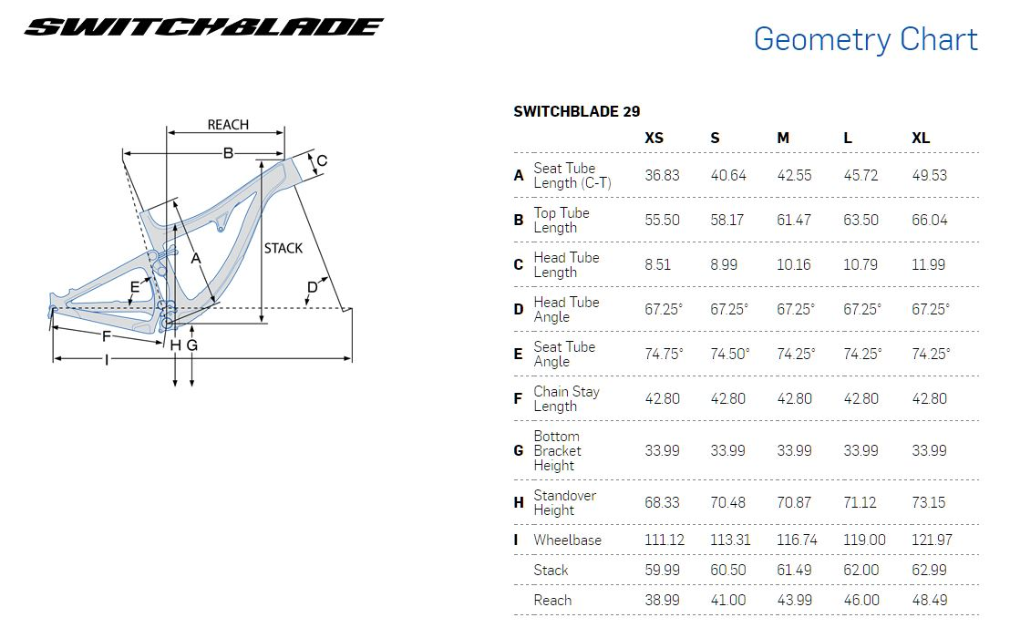 Pivot Switchblade 29 geometry chart