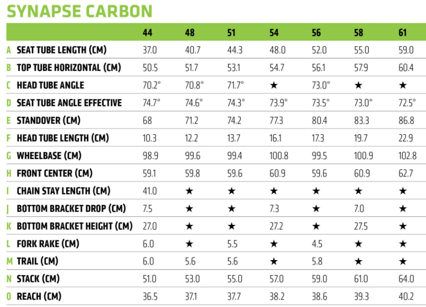 Cannondale Synapse Carbon womens geometry chart