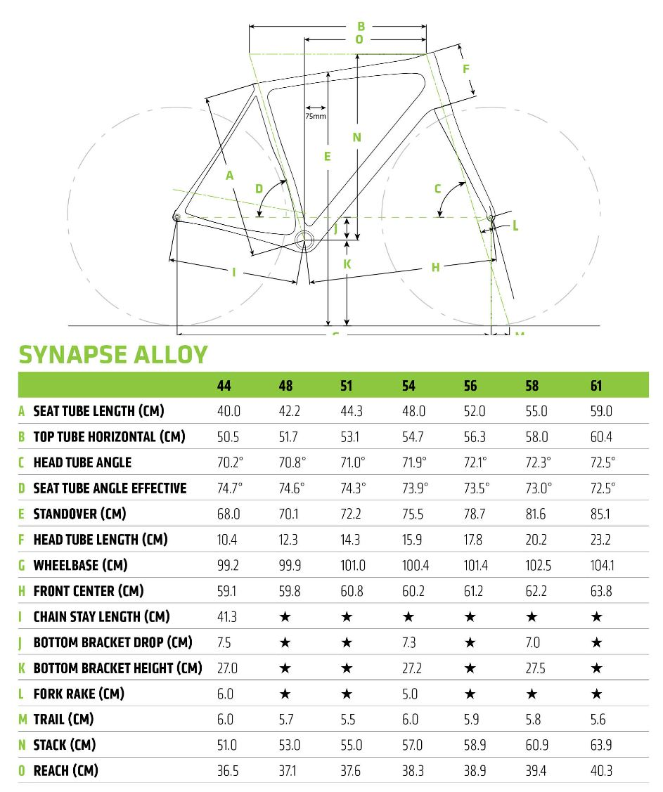Cannondale Synapse alloy geometry chart