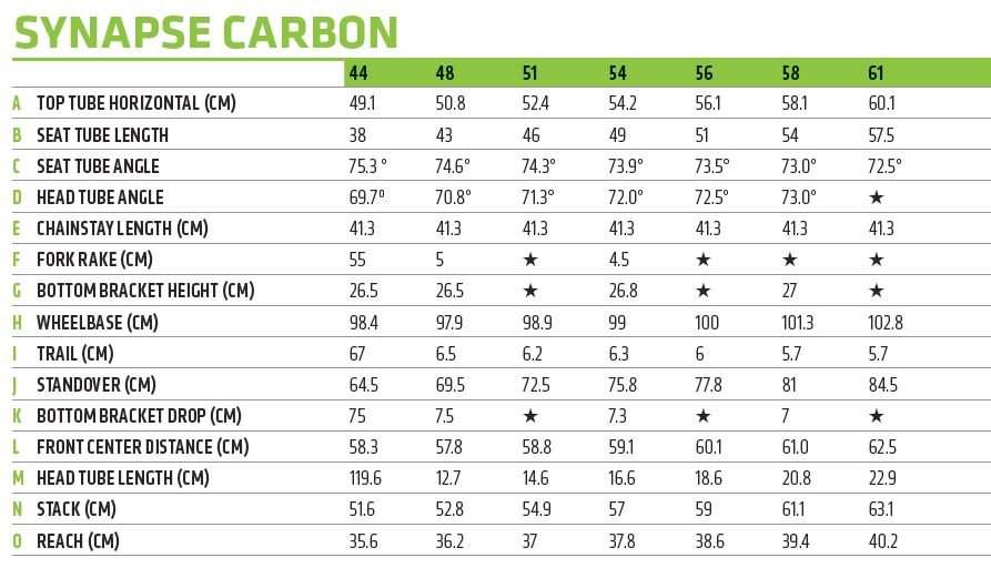 Cannondale Synapse Carbon geometry chart