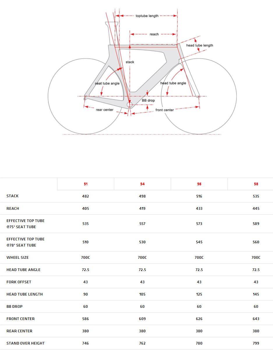 Cervelo T4 geometry chart