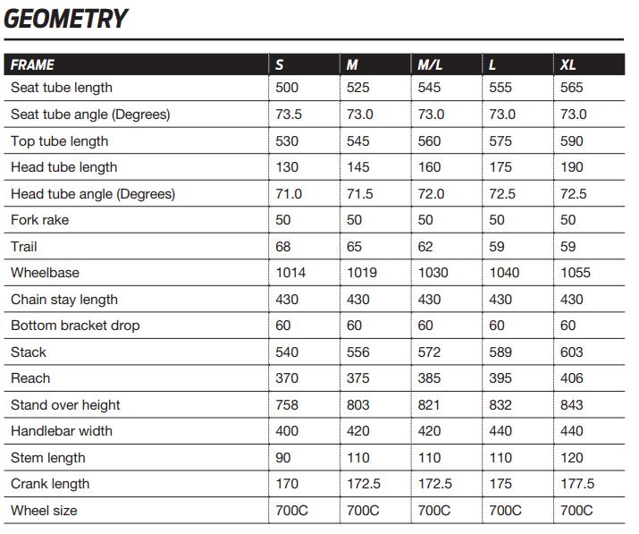 Giant TCX Advanced geometry chart